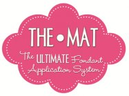 The Mat by Sweetwise